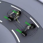 Sistemas de seguridad del coche: ¿todos imprescindibles?